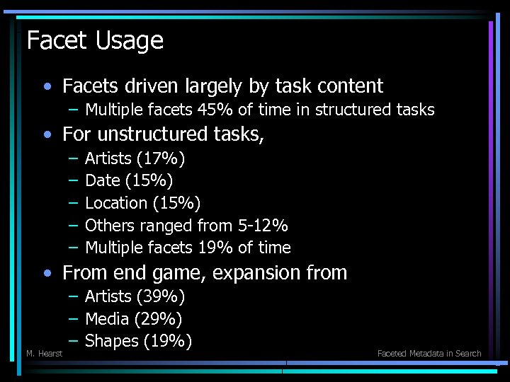 Facet Usage • Facets driven largely by task content – Multiple facets 45% of