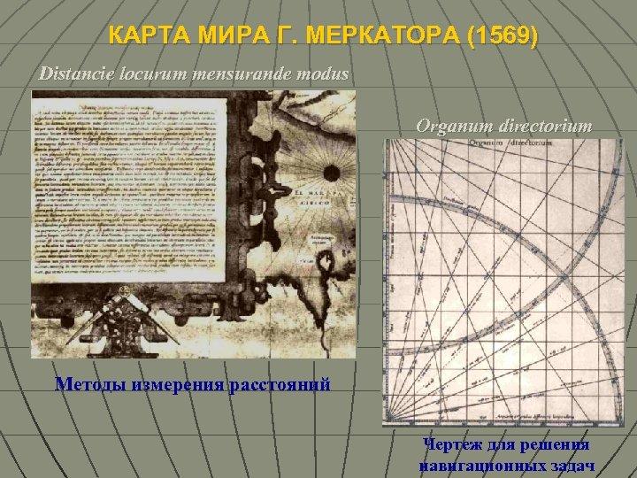 КАРТА МИРА Г. МЕРКАТОРА (1569) Distancie locurum mensurande modus Organum directorium Методы измерения расстояний