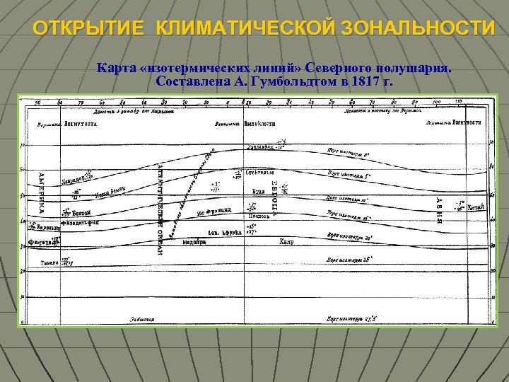 ОТКРЫТИЕ КЛИМАТИЧЕСКОЙ ЗОНАЛЬНОСТИ Карта «изотермических линий» Северного полушария. Составлена А. Гумбольдтом в 1817 г.