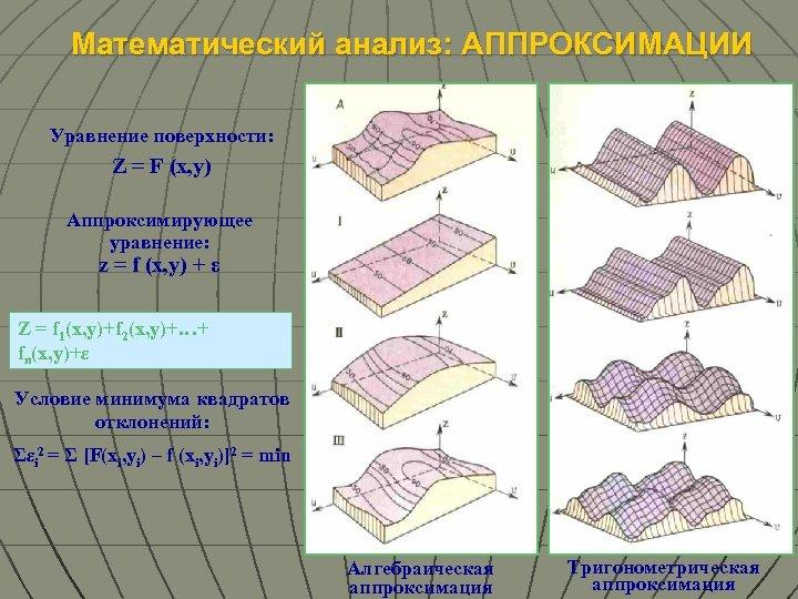 Математический анализ: АППРОКСИМАЦИИ Уравнение поверхности: Z = F (x, y) Аппроксимирующее уравнение: z =