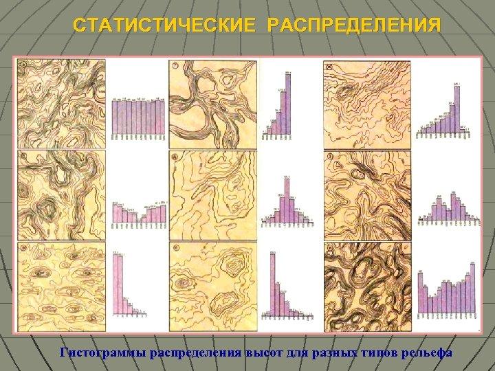 СТАТИСТИЧЕСКИЕ РАСПРЕДЕЛЕНИЯ Гистограммы распределения высот для разных типов рельефа