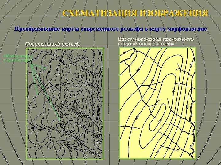 СХЕМАТИЗАЦИЯ ИЗОБРАЖЕНИЯ Преобразование карты современного рельефа в карту морфоизогипс Современный рельеф Обобщенные горизонтали Восстановленная