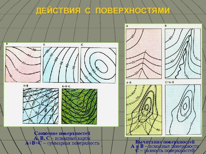 ДЕЙСТВИЯ С ПОВЕРХНОСТЯМИ Сложение поверхностей А, В, С – исходные карты А+В+С – суммарная