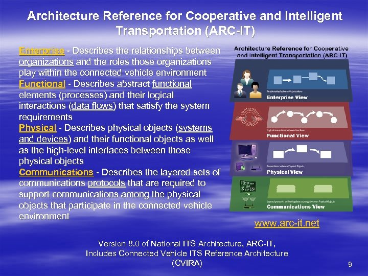 Architecture Reference for Cooperative and Intelligent Transportation (ARC-IT) Enterprise - Describes the relationships between