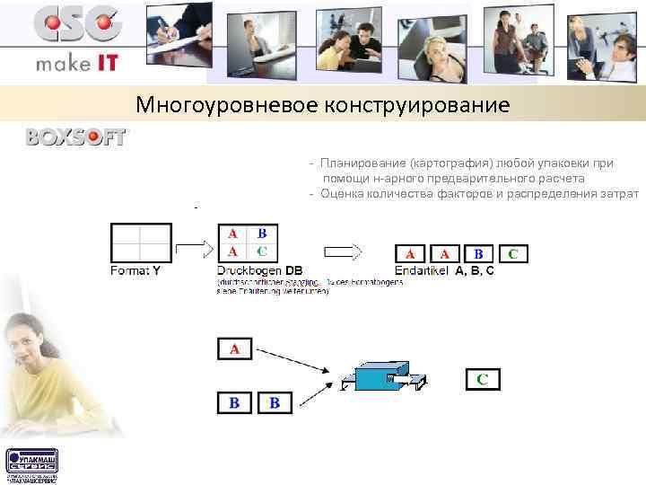 Многоуровневое конструирование - Планирование (картография) любой упаковки при помощи н-арного предварительного расчета - Оценка