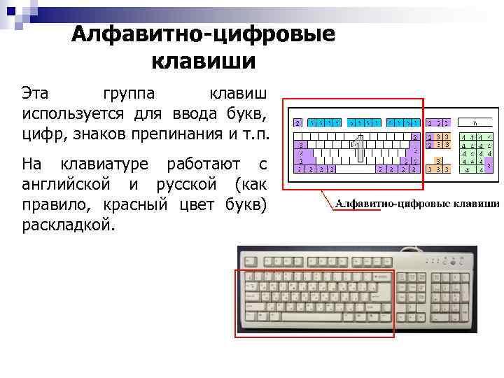 Алфавитно-цифровые клавиши Эта группа клавиш используется для ввода букв, цифр, знаков препинания и т.