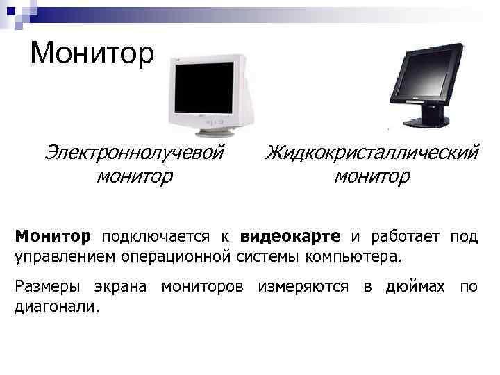 Монитор Электроннолучевой монитор Жидкокристаллический монитор Монитор подключается к видеокарте и работает под управлением операционной
