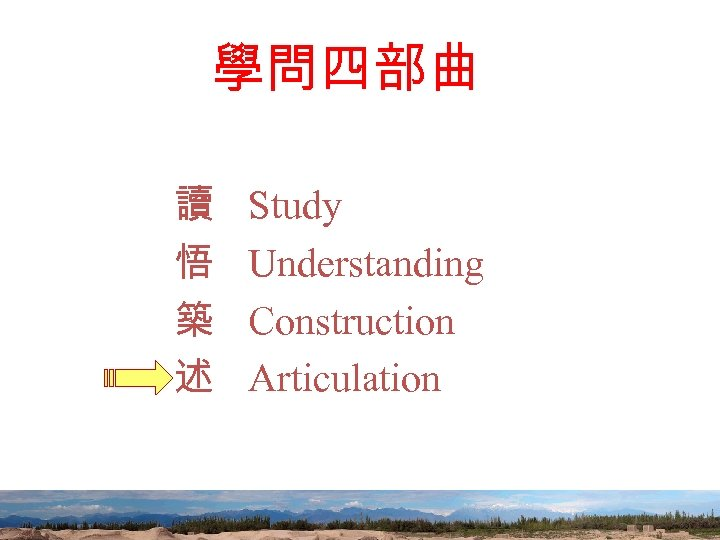 學問四部曲 讀 悟 築 述 Study Understanding Construction Articulation 57