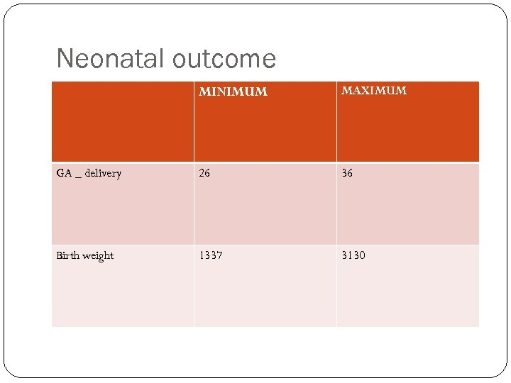 Neonatal outcome MINIMUM MAXIMUM GA _ delivery 26 36 Birth weight 1337 3130