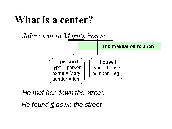 What is a center? John went to Mary's house the realisation relation the realisation