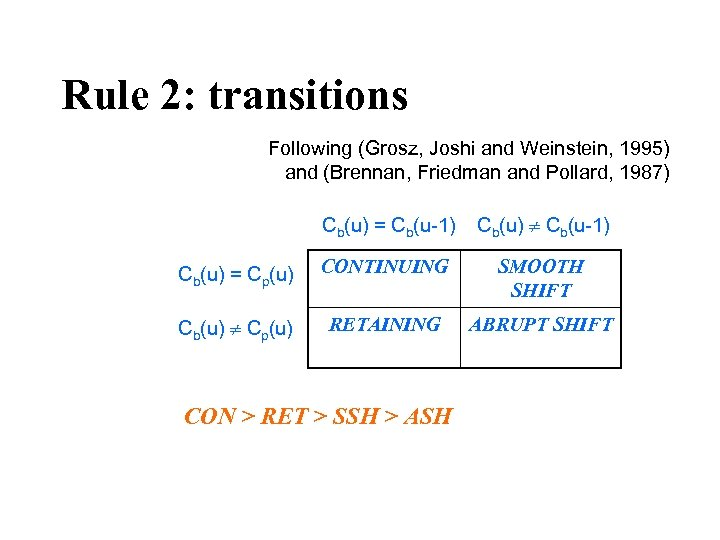 Rule 2: transitions Following (Grosz, Joshi and Weinstein, 1995) and (Brennan, Friedman and Pollard,