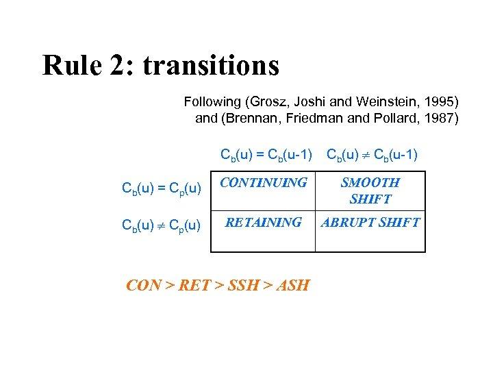 Rule 2: transitions Following (Grosz, Joshi and Weinstein, 1995) and (Brennan, Friedman and Pollard,