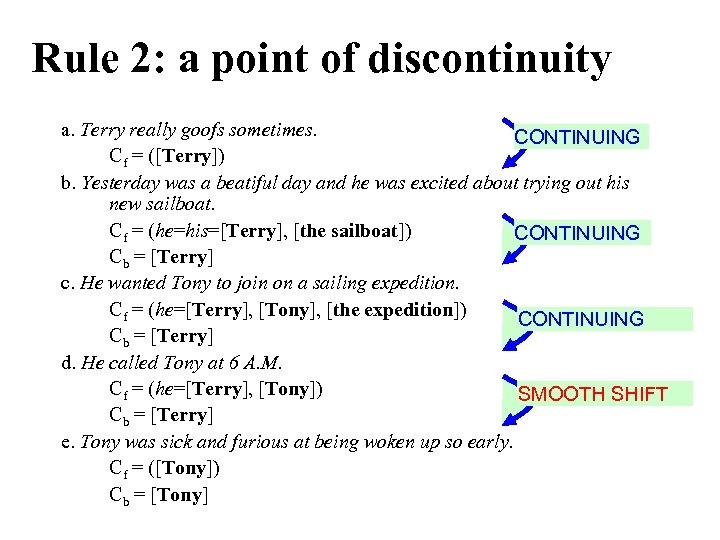 Rule 2: a point of discontinuity a. Terry really goofs sometimes. CONTINUING Cf =