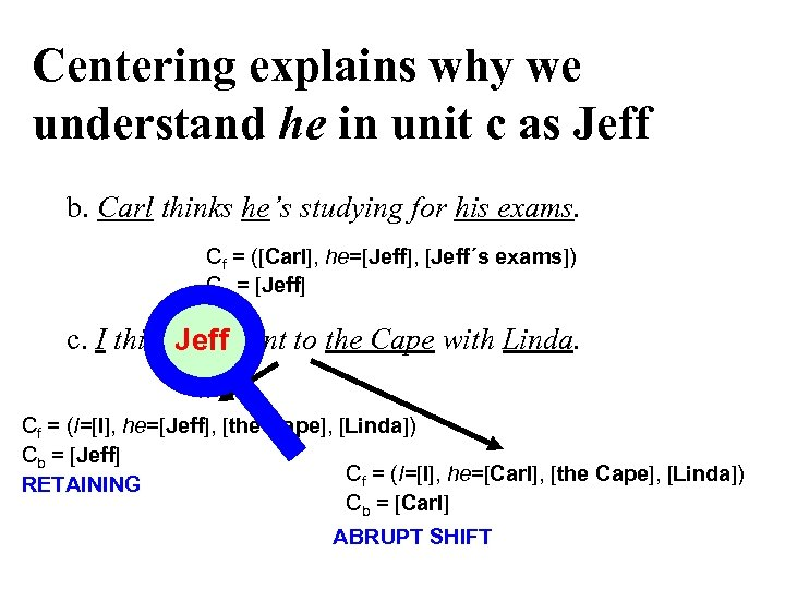 Centering explains why we understand he in unit c as Jeff b. Carl thinks