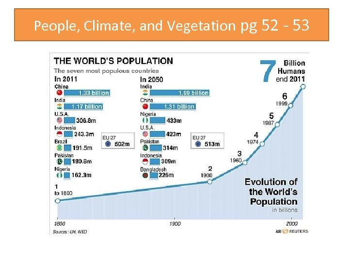 People, Climate, and Vegetation pg 52 - 53