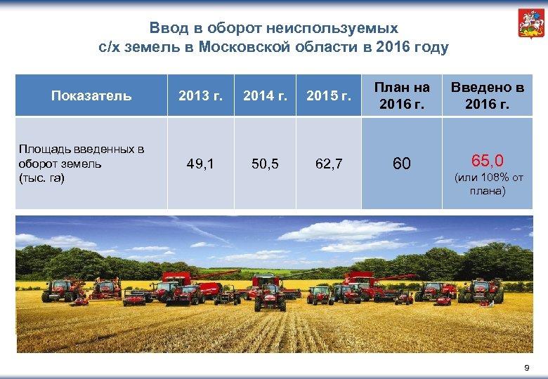 Ввод в оборот неиспользуемых с/х земель в Московской области в 2016 году Показатель Площадь