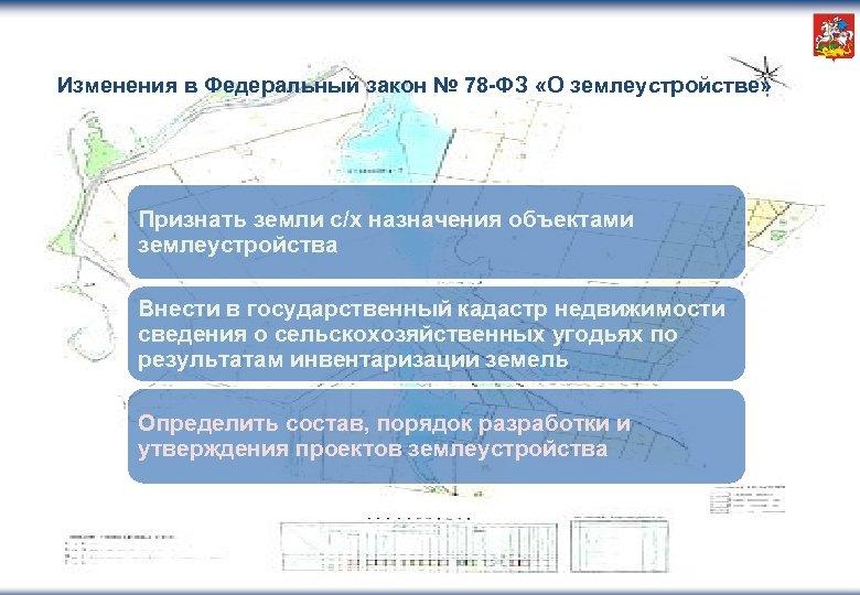 Изменения в Федеральный закон № 78 -ФЗ «О землеустройстве» Признать земли с/х назначения объектами