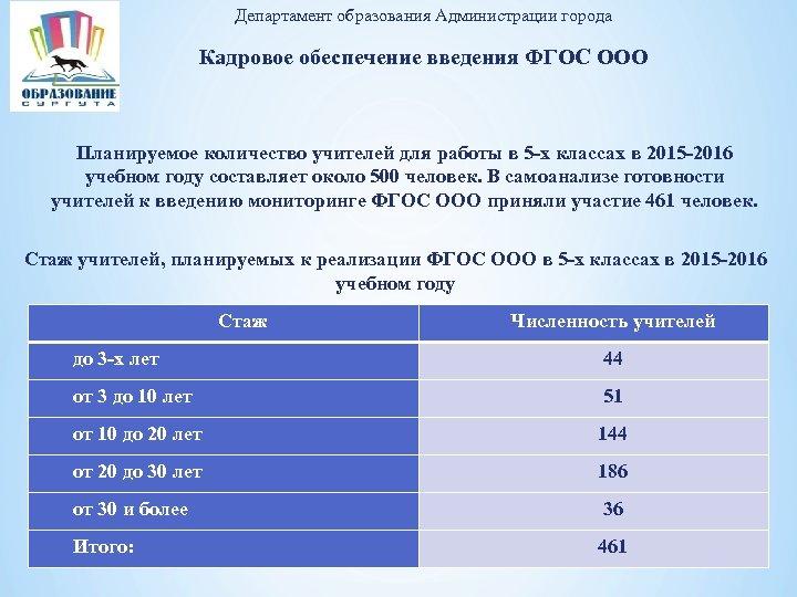 Департамент образования Администрации города Кадровое обеспечение введения ФГОС ООО Планируемое количество учителей для работы