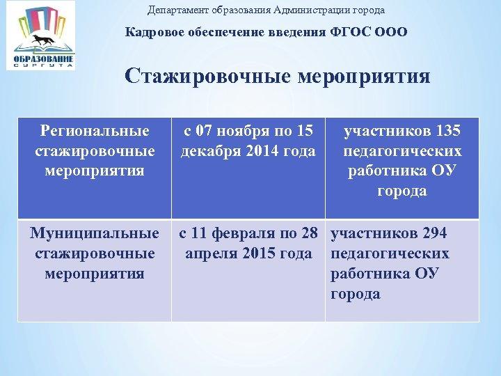 Департамент образования Администрации города Кадровое обеспечение введения ФГОС ООО Стажировочные мероприятия Региональные стажировочные мероприятия