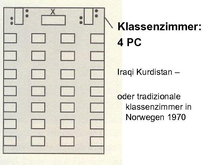 Klassenzimmer: 4 PC Iraqi Kurdistan – oder tradizionale klassenzimmer in Norwegen 1970