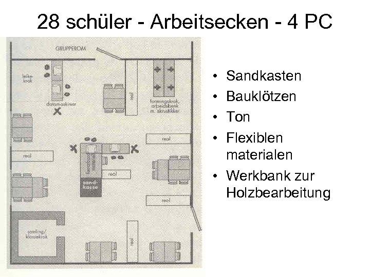 28 schüler - Arbeitsecken - 4 PC • • Sandkasten Bauklötzen Ton Flexiblen materialen