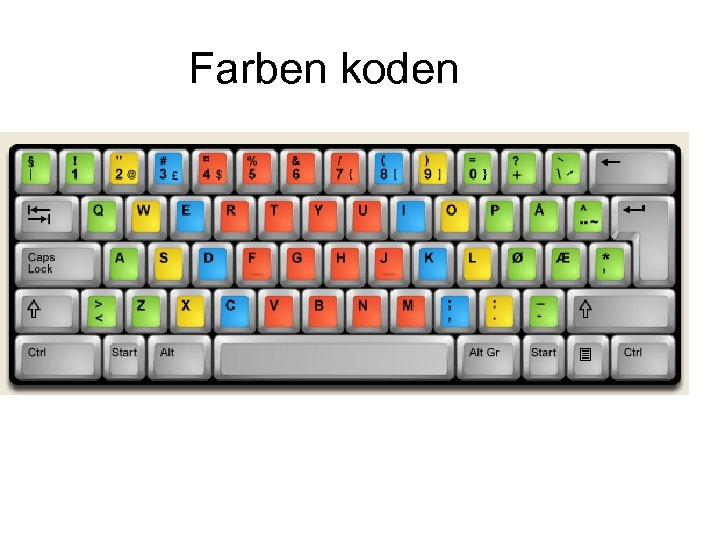 Farben koden