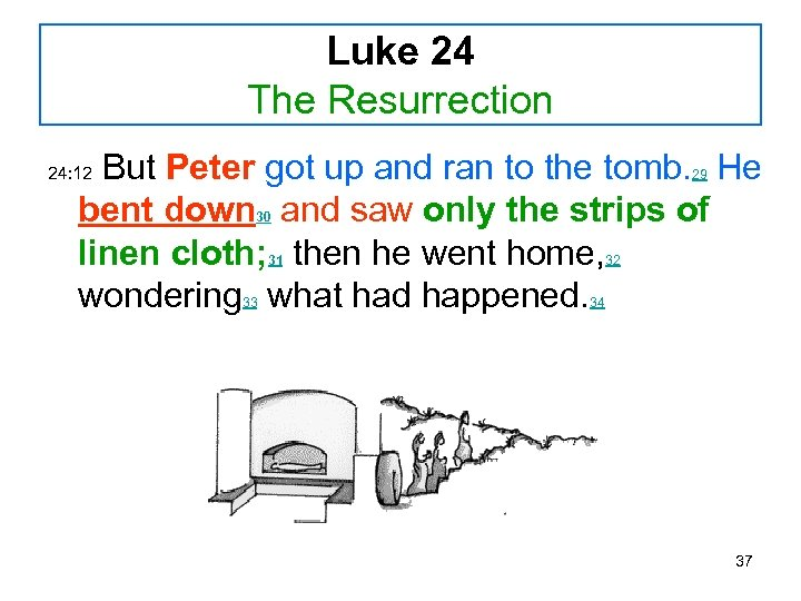 Luke 24 The Resurrection But Peter got up and ran to the tomb. He