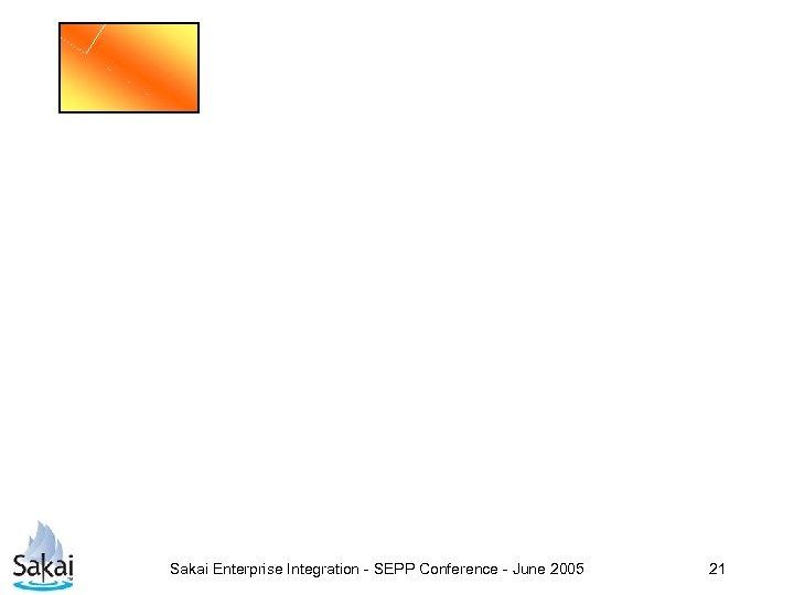 Sakai Enterprise Integration - SEPP Conference - June 2005 21