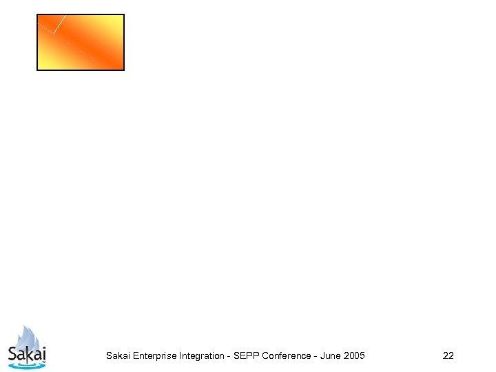Sakai Enterprise Integration - SEPP Conference - June 2005 22