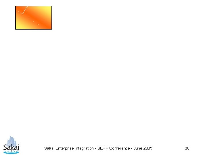 Sakai Enterprise Integration - SEPP Conference - June 2005 30
