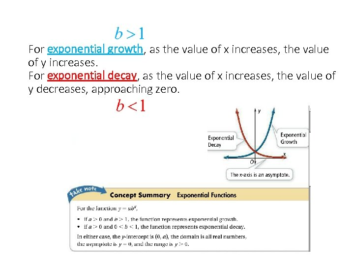 For exponential growth, as the value of x increases, the value of y increases.