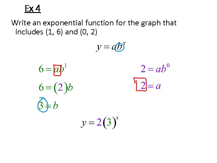 Ex 4 Write an exponential function for the graph that includes (1, 6) and