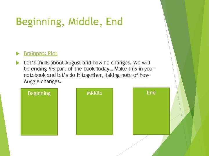 Beginning, Middle, End Brainpop: Plot Let's think about August and how he changes. We
