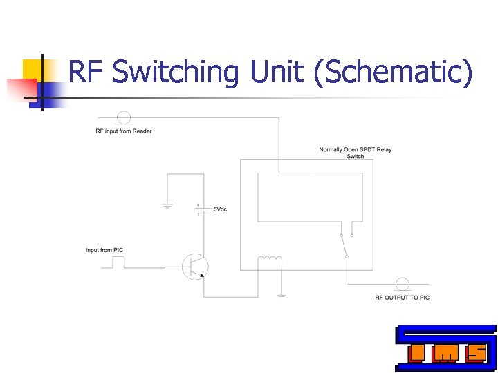 RF Switching Unit (Schematic)