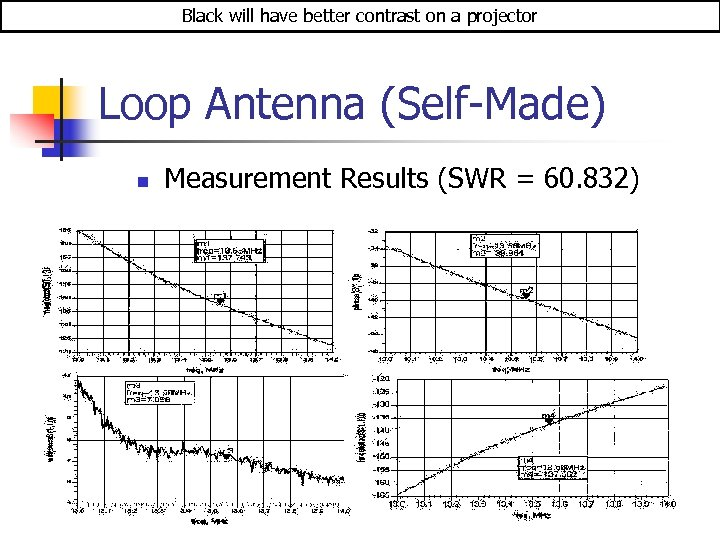 Black will have better contrast on a projector Loop Antenna (Self-Made) n Measurement Results