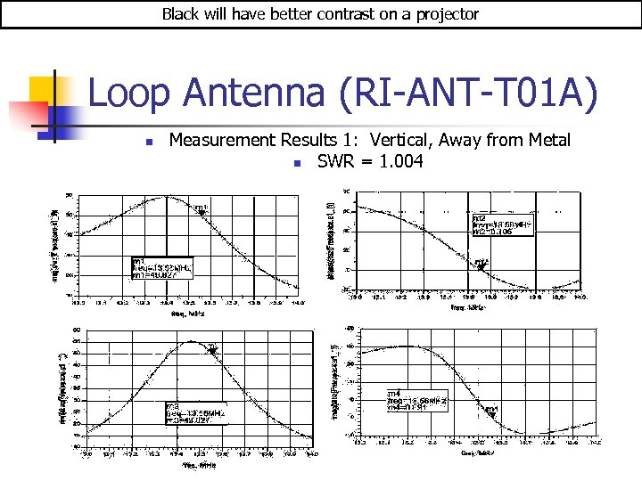 Black will have better contrast on a projector Loop Antenna (RI-ANT-T 01 A) n