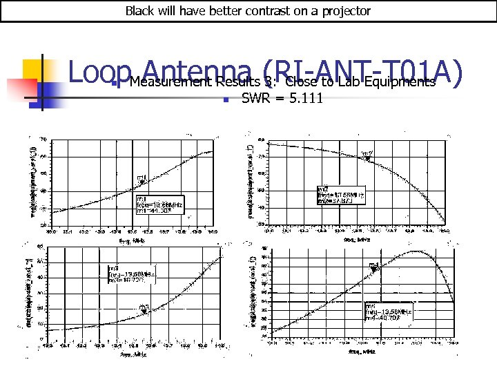 Black will have better contrast on a projector Loop. Measurement Results (RI-ANT-T 01 A)