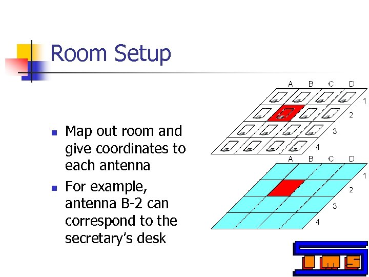 Room Setup n n Map out room and give coordinates to each antenna For