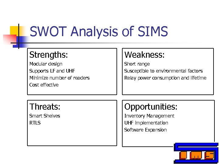 SWOT Analysis of SIMS Strengths: Weakness: Modular design Supports LF and UHF Minimize number