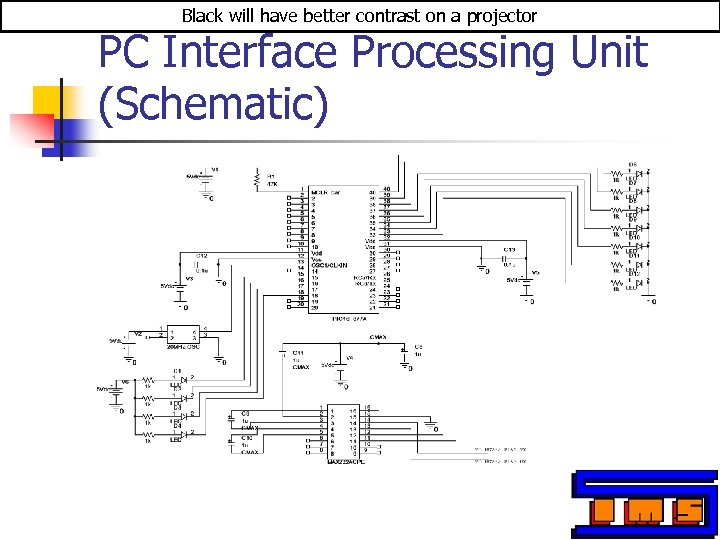 Black will have better contrast on a projector PC Interface Processing Unit (Schematic)