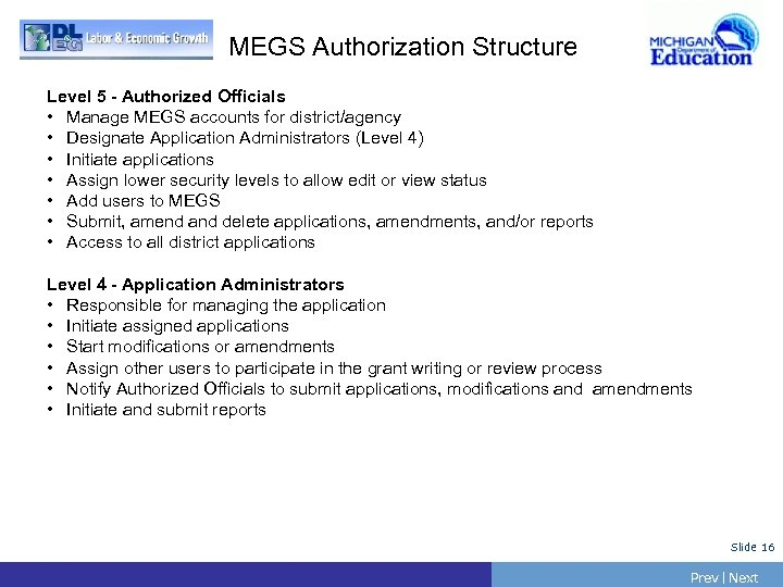 MEGS Authorization Structure Level 5 - Authorized Officials • Manage MEGS accounts for district/agency