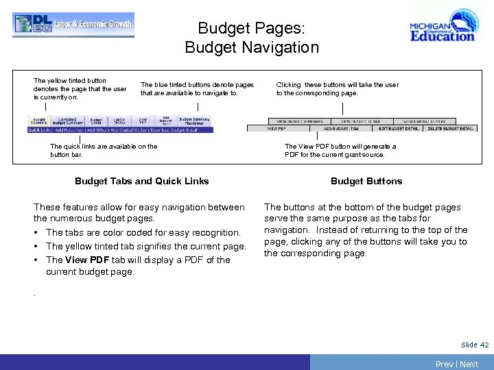 Budget Pages: Budget Navigation The yellow tinted button denotes the page that the user