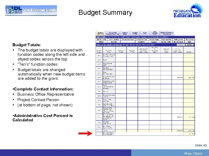 Budget Summary Budget Totals: • The budget totals are displayed with function codes along