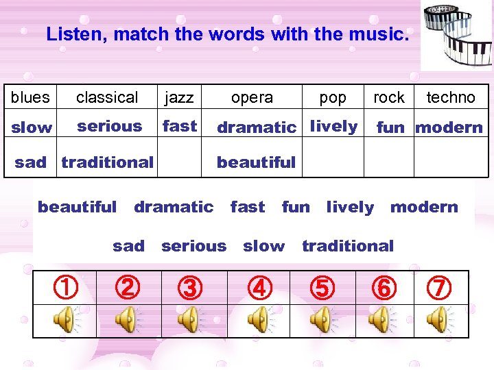 Listen, match the words with the music. blues classical jazz slow serious fast sad