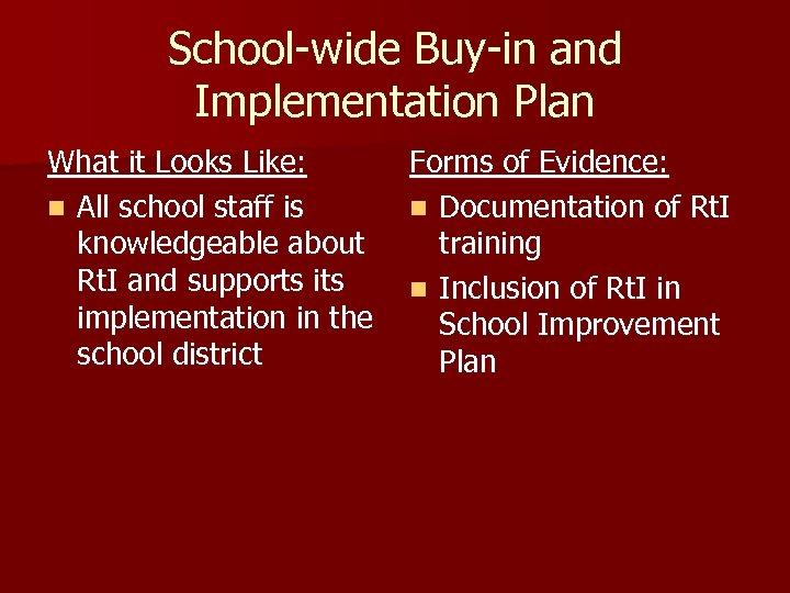 School-wide Buy-in and Implementation Plan What it Looks Like: n All school staff is