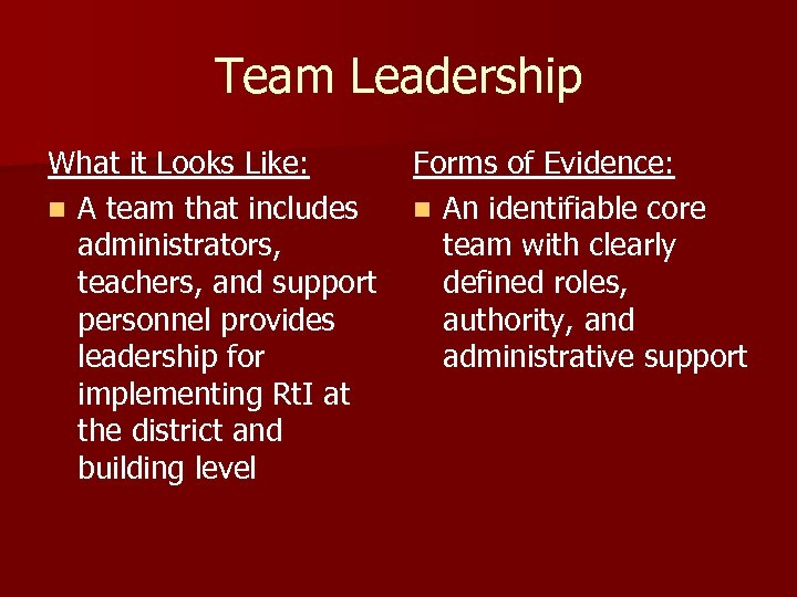 Team Leadership What it Looks Like: n A team that includes administrators, teachers, and