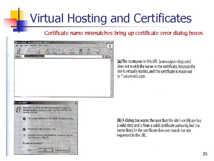 Virtual Hosting and Certificates Certificate name mismatches bring up certificate error dialog boxes 25