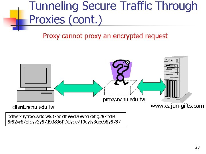 Tunneling Secure Traffic Through Proxies (cont. ) Proxy cannot proxy an encrypted request proxy.