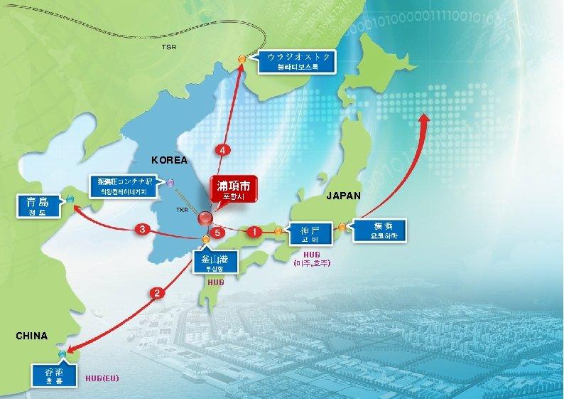 KOREA 浦項市 포항시 JAPAN HUB (미주, 호주) HUB CHINA HUB(EU)