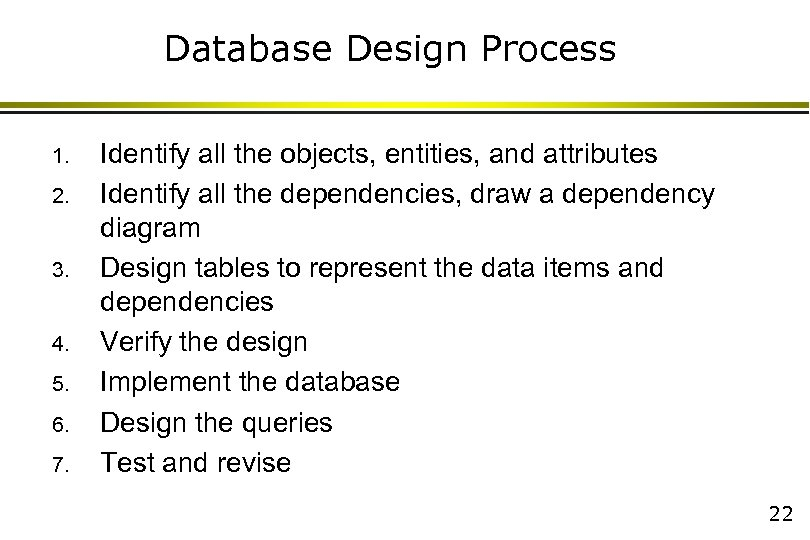 Database Design Process 1. 2. 3. 4. 5. 6. 7. Identify all the objects,